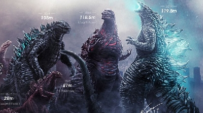 Noger Chen releases updated Godzilla 1954 - 2019 size comparison chart