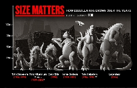 Godzilla - Official Size Comparison