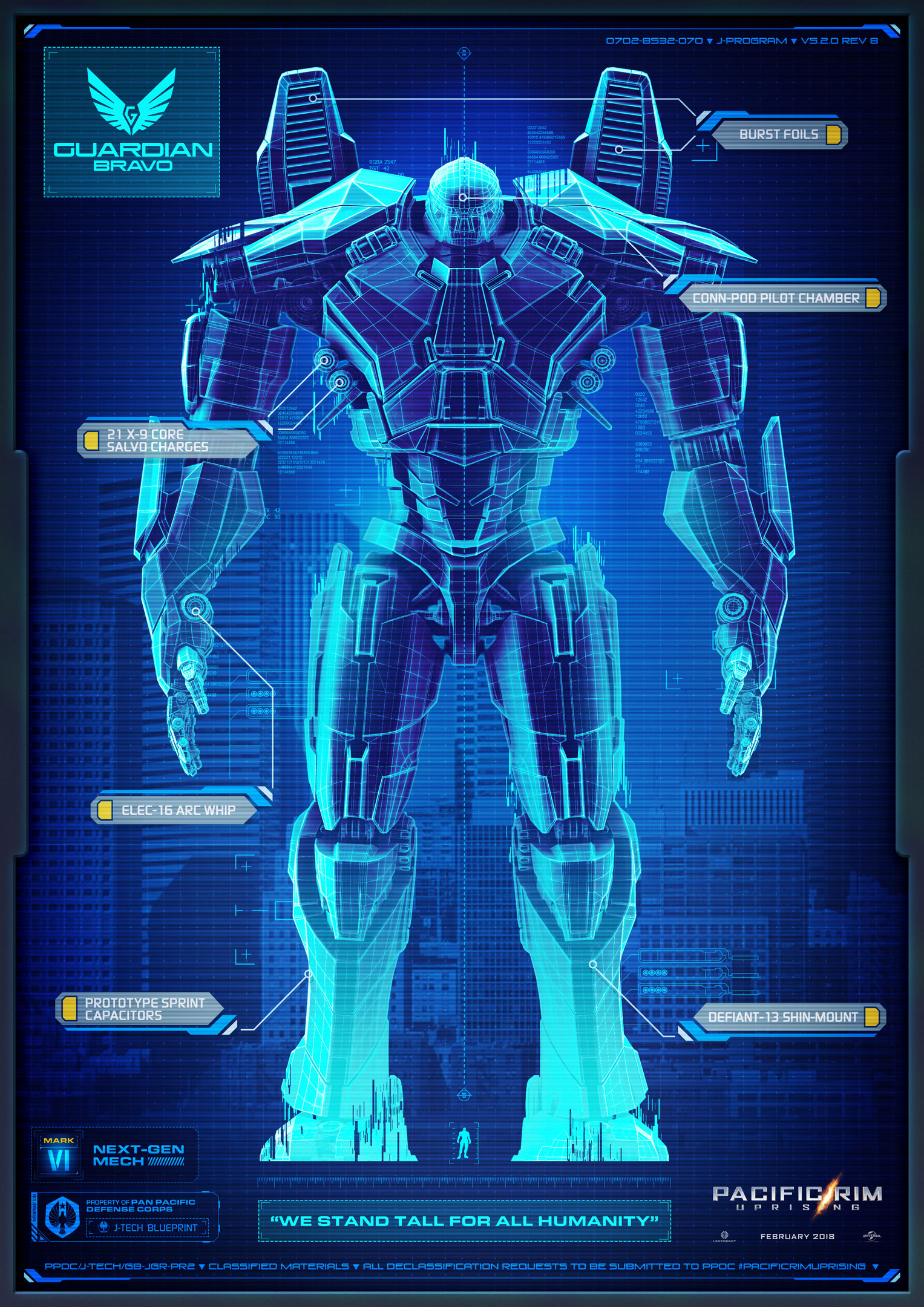 Guardian Bravo Jaeger Blueprint