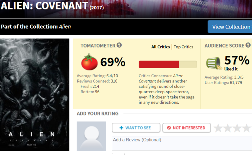 Alien Covenant loses Certified Fresh Batch on Rotten Tomatoes. Fair or Unfair?