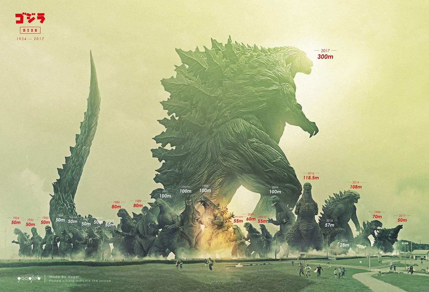 Godzilla 2017 size comparison to Shin-Gojira and all other ...