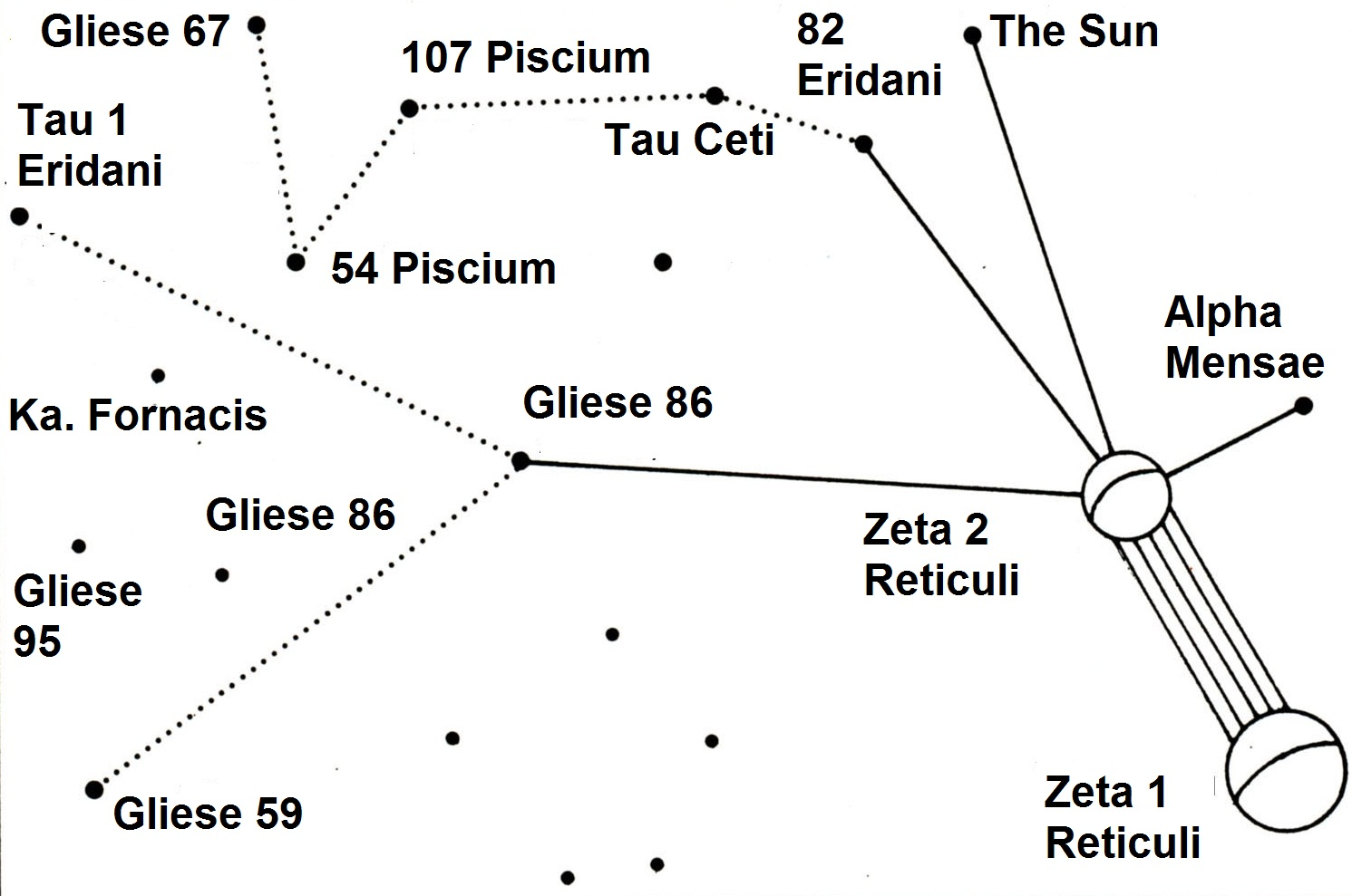 Did The Prometheus Go to Zeta Reticuli After All